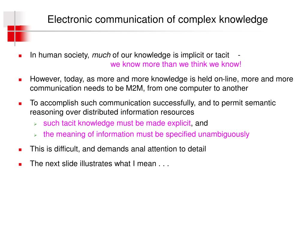 Electronic communication of complex knowledge