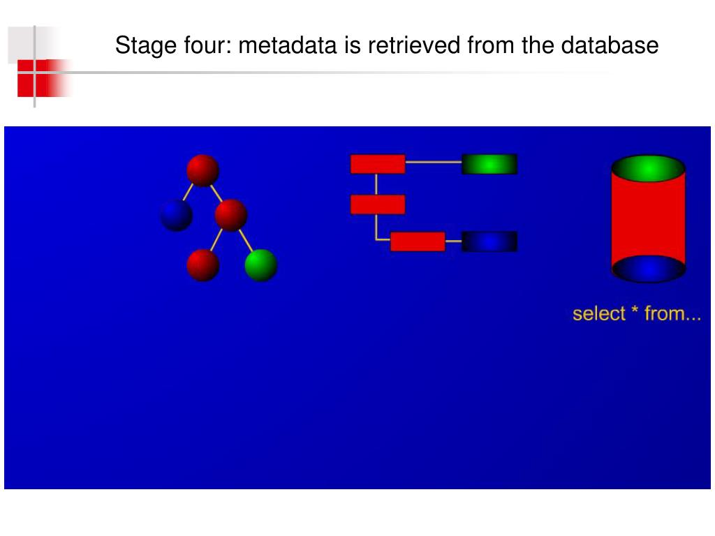 Stage four: metadata is retrieved from the database
