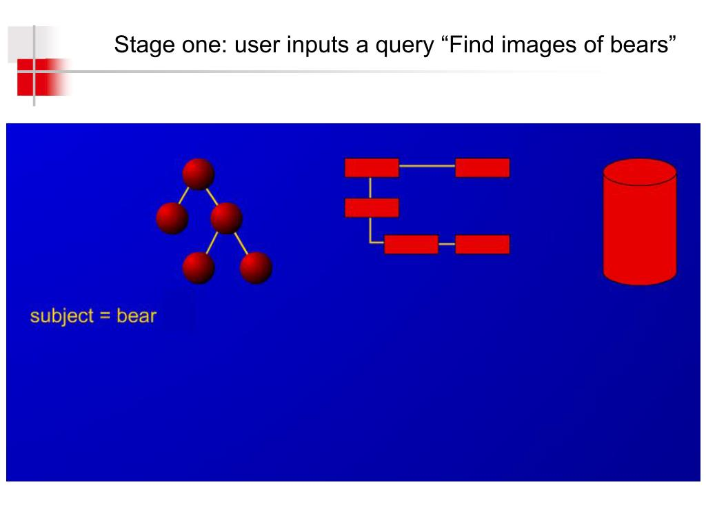 """Stage one: user inputs a query """"Find images of bears"""""""