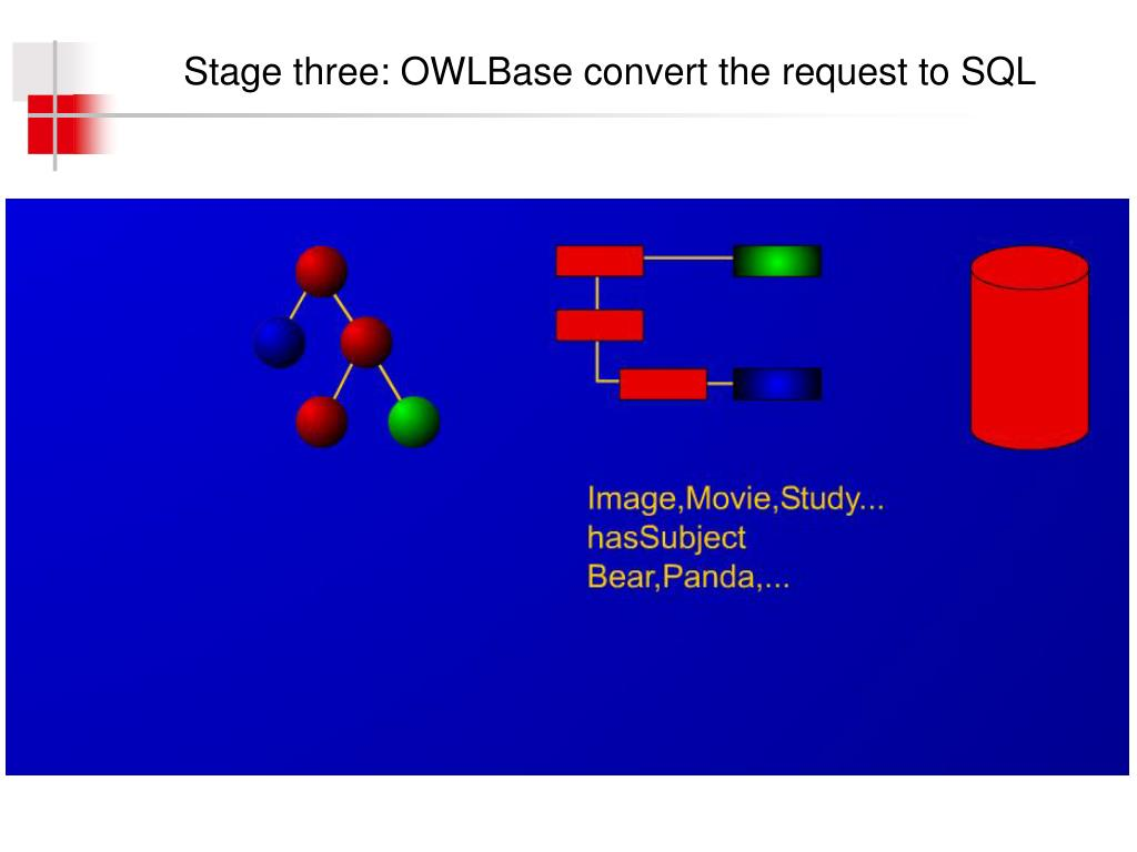 Stage three: OWLBase convert the request to SQL