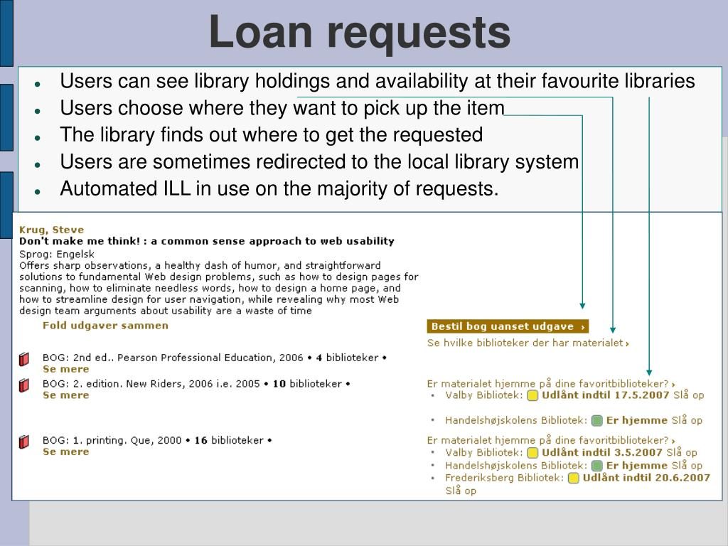 Loan requests
