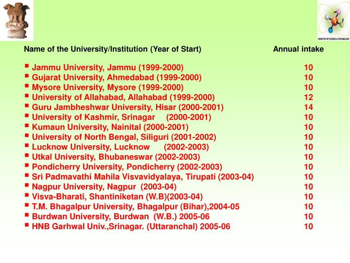 Name of the University/Institution (Year of Start)                  Annual intake
