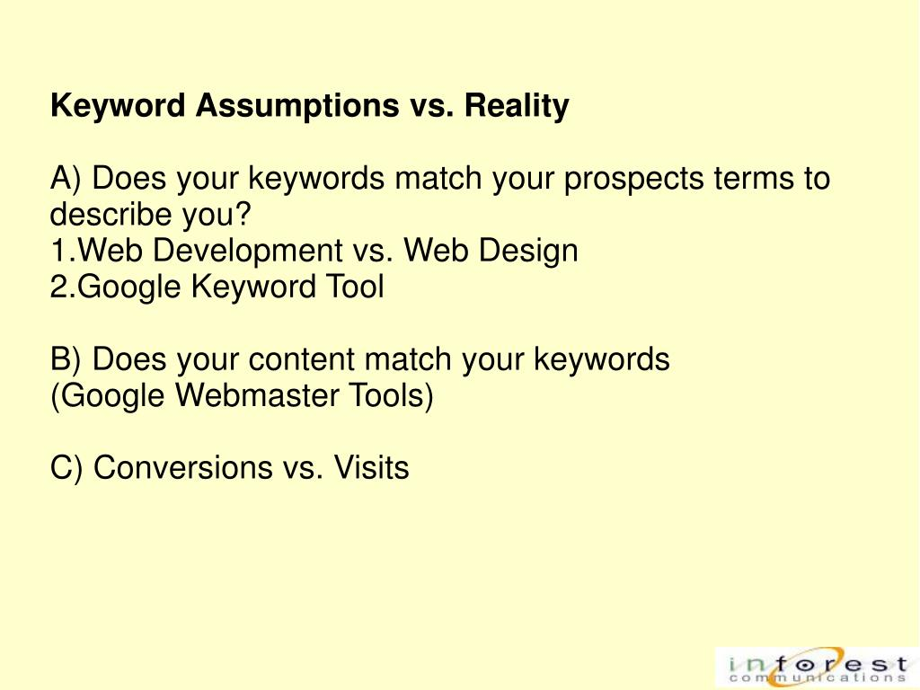 Keyword Assumptions vs. Reality