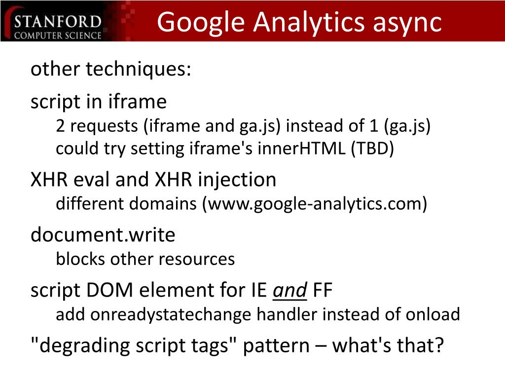 Google Analytics async