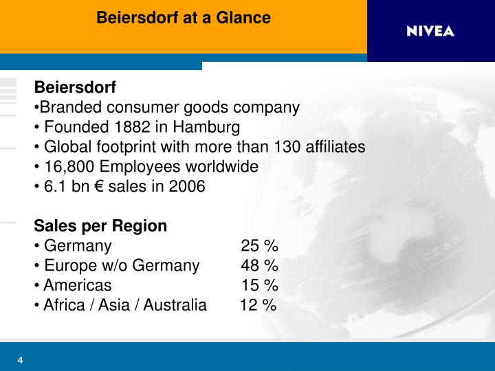 Beiersdorf at a Glance