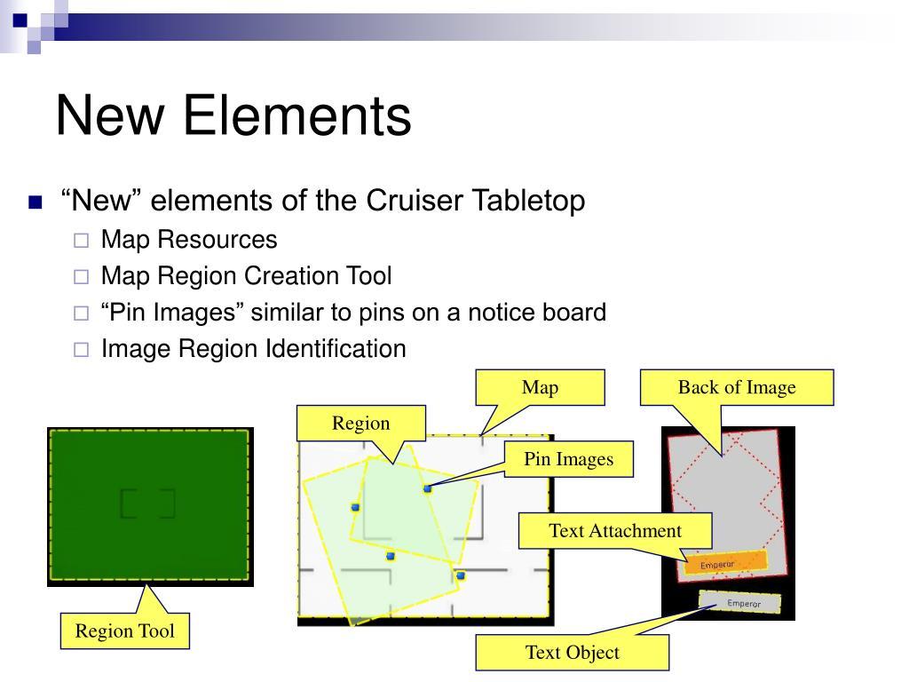 New Elements
