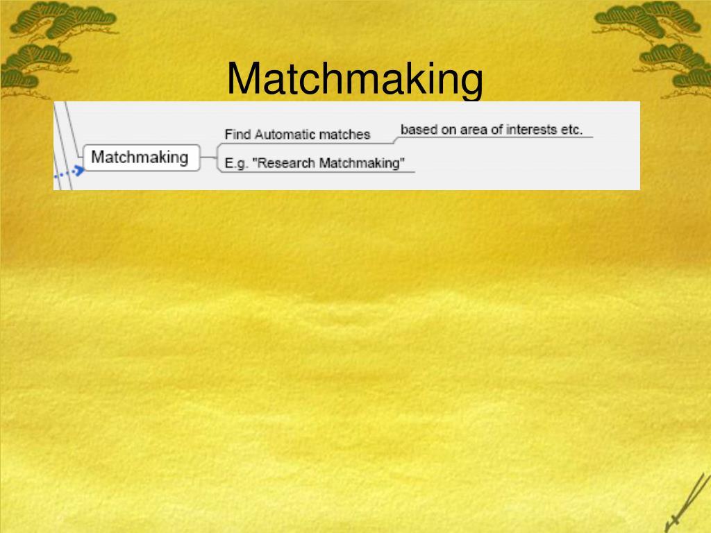 Matchmaking
