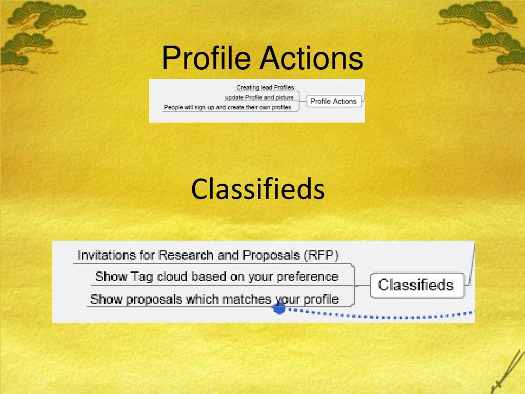Profile Actions