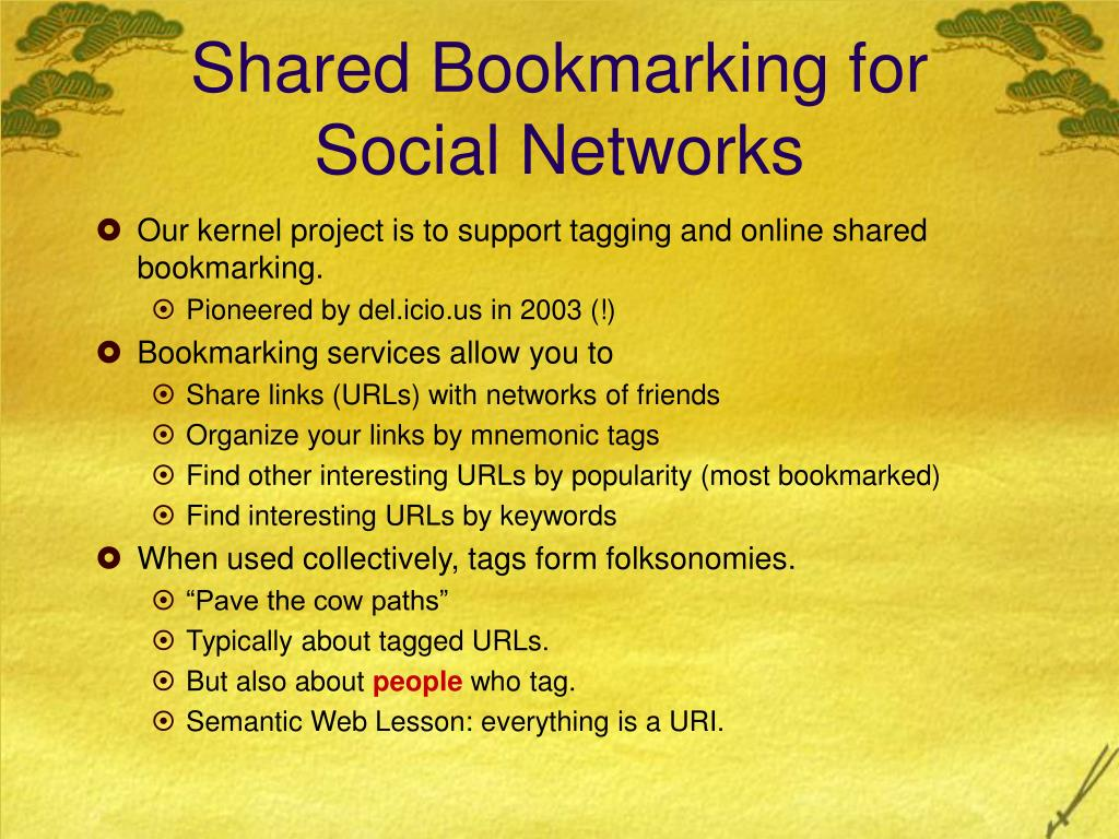 Shared Bookmarking for Social Networks