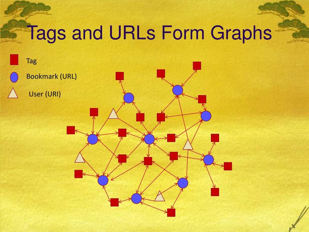 Tags and URLs Form Graphs