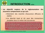 introduction suite1
