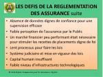 les defis de la reglementation des assurance suite