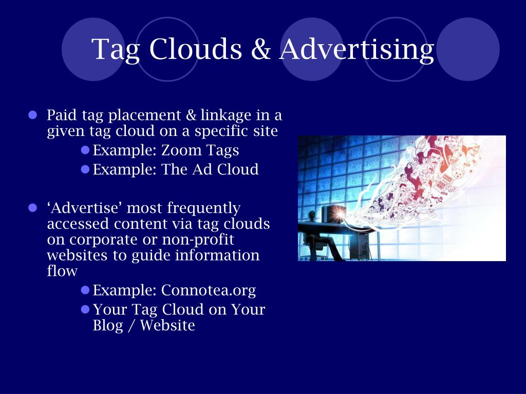 Tag Clouds & Advertising