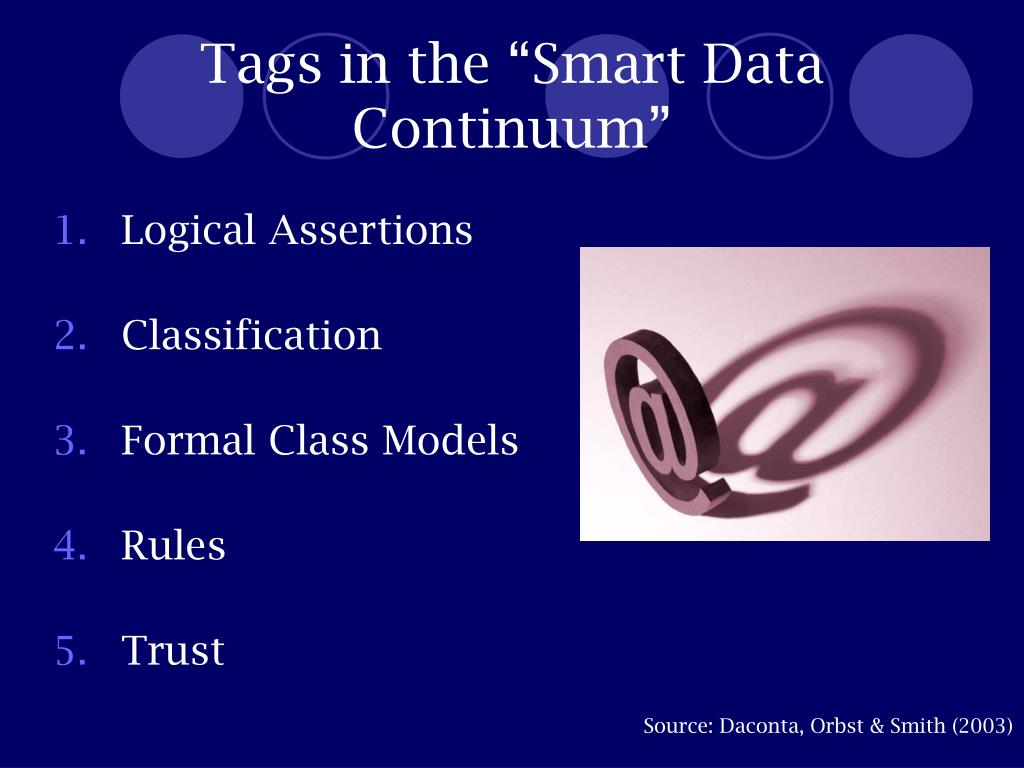 "Tags in the ""Smart Data Continuum"""