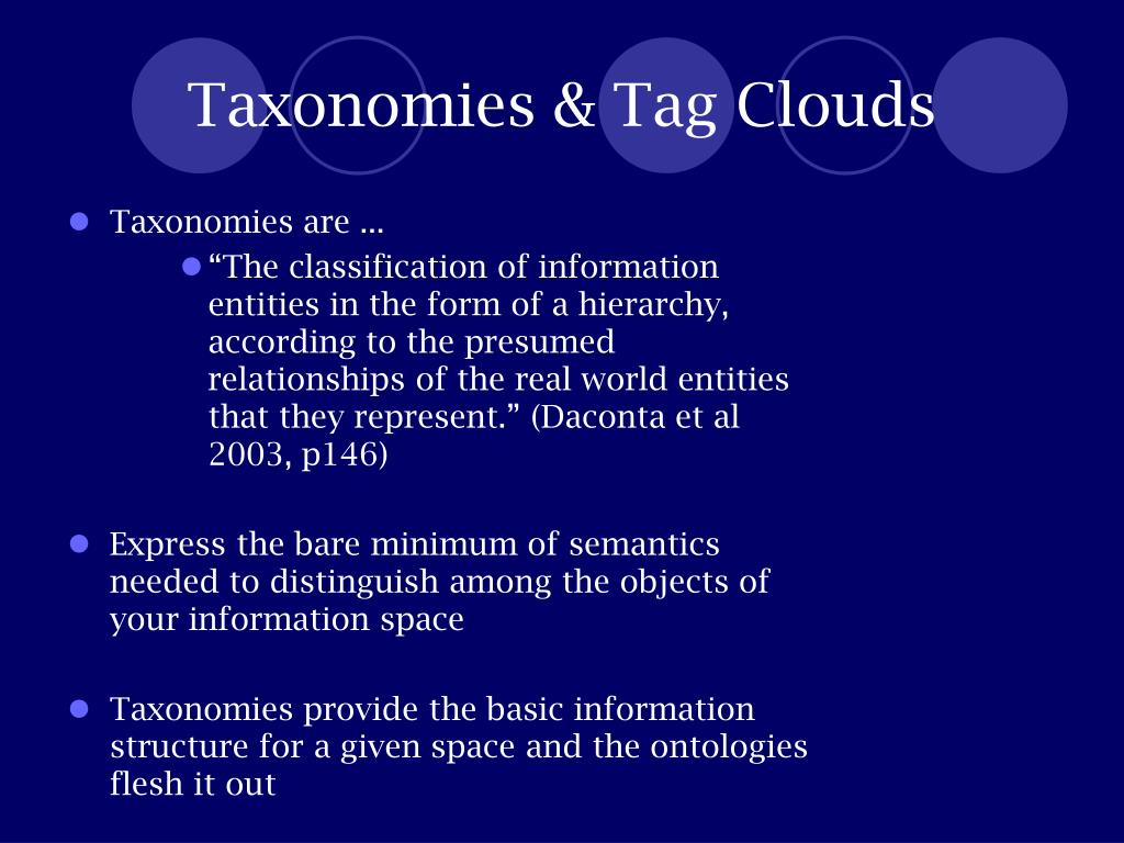 Taxonomies & Tag Clouds