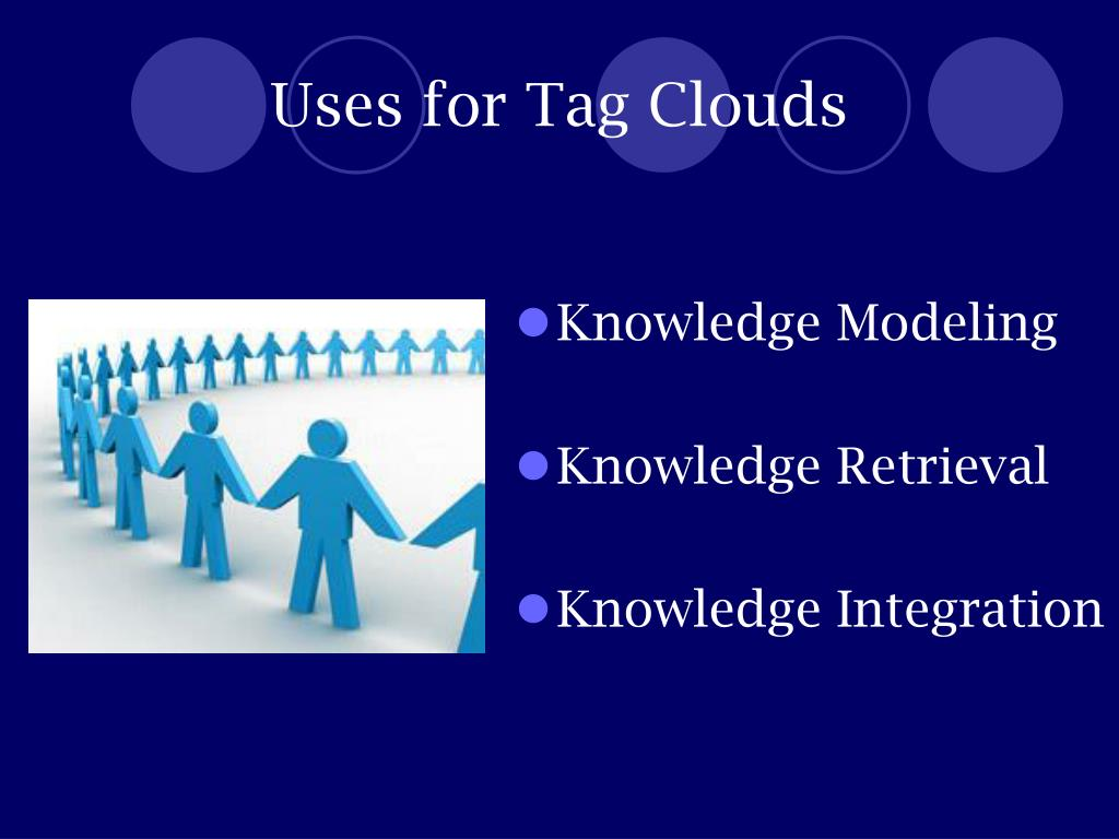 Uses for Tag Clouds