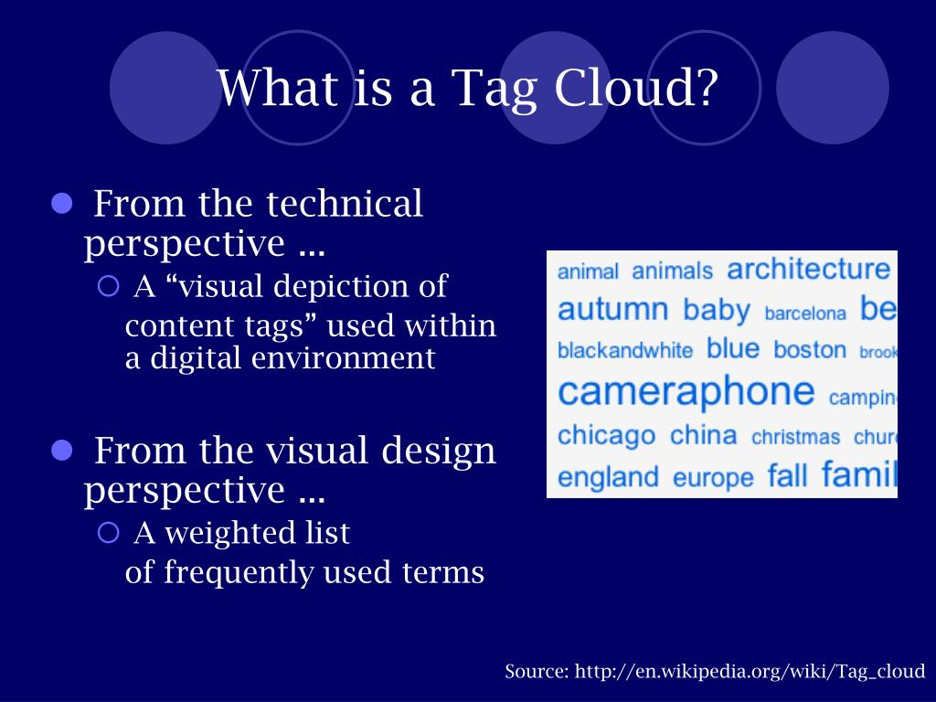What is a Tag Cloud?