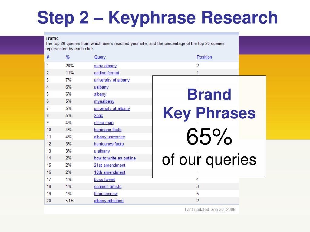 Step 2 – Keyphrase Research