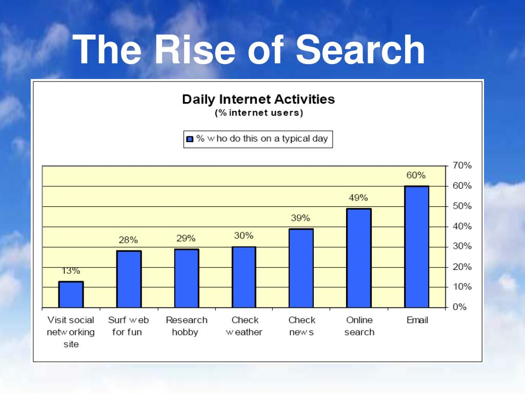 The Rise of Search