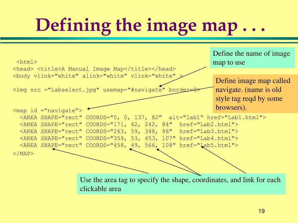 Defining the image map . . .