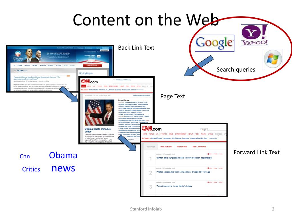 Content on the Web