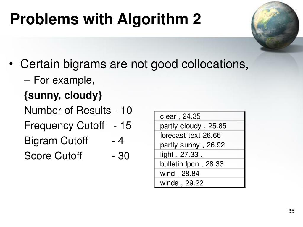 Problems with Algorithm 2
