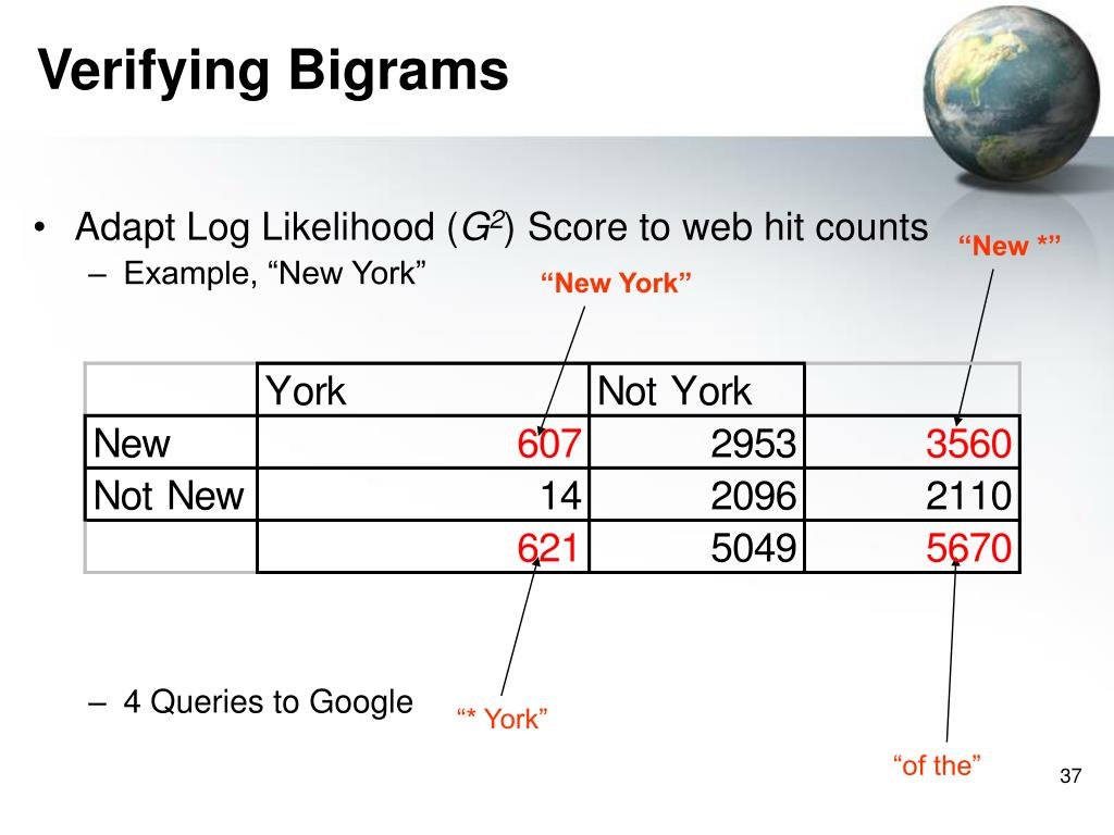 Verifying Bigrams