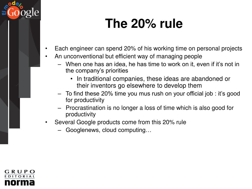 The 20% rule
