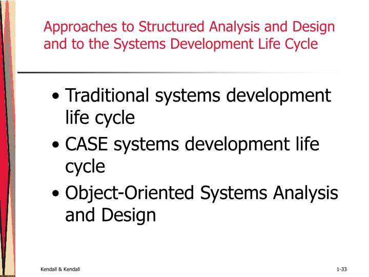 structured systems analysis and design Keywords:systems development life cycle, sdlc, systems analysis and design,  structured development, object-oriented design, oo analysis,.