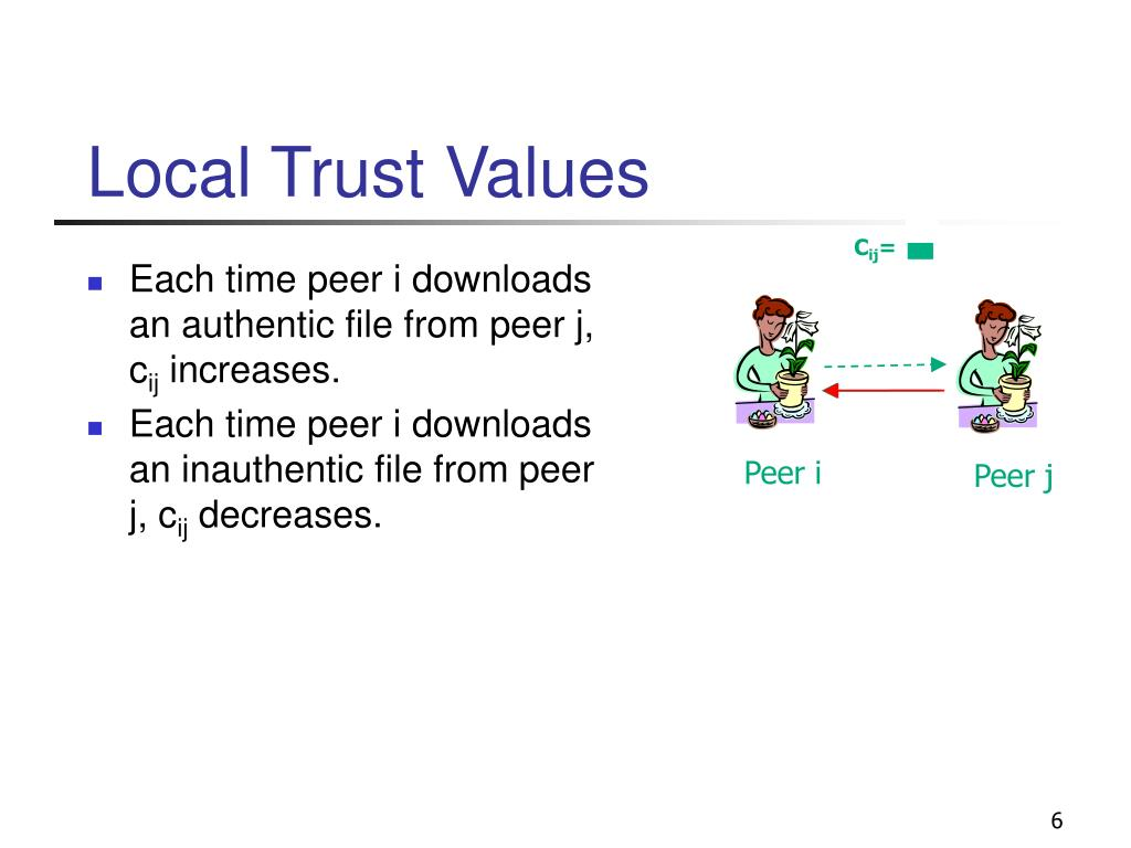 Local Trust Values