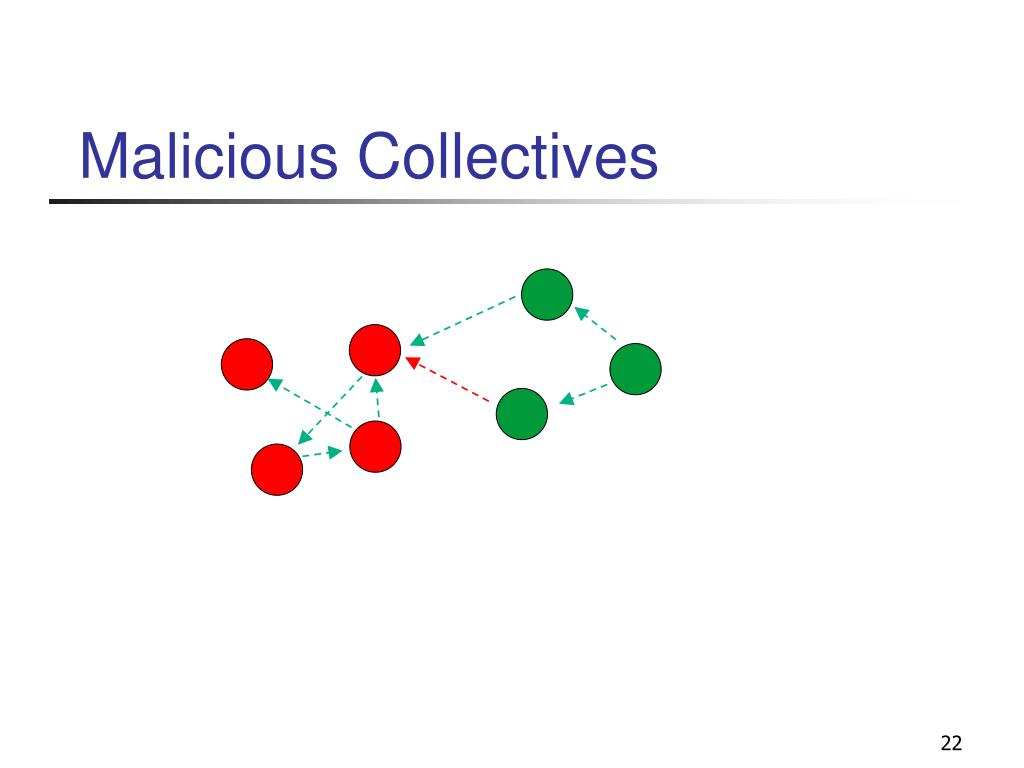 Malicious Collectives