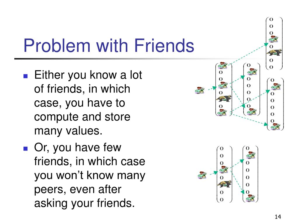 Problem with Friends
