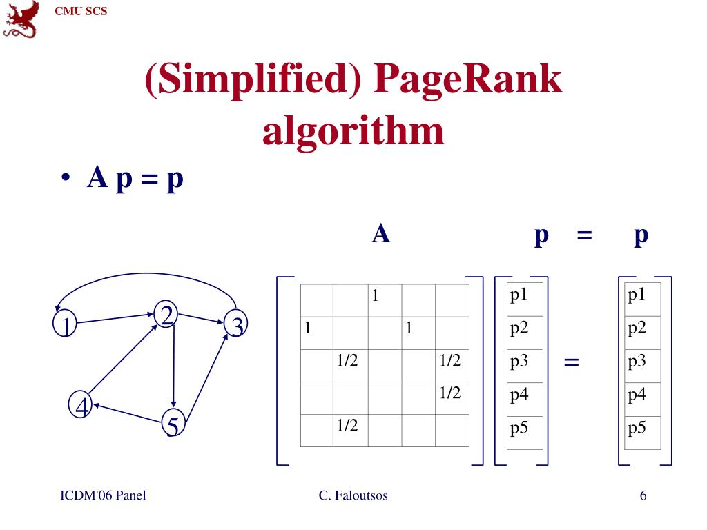 (Simplified) PageRank algorithm