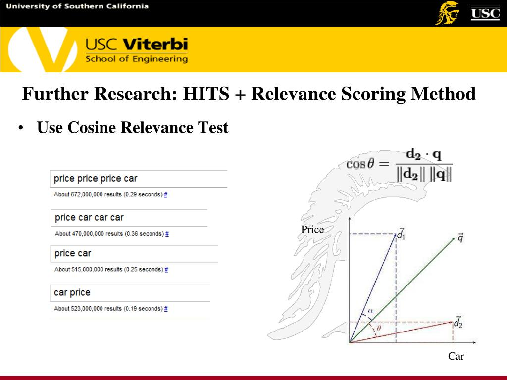 Further Research: HITS + Relevance Scoring Method