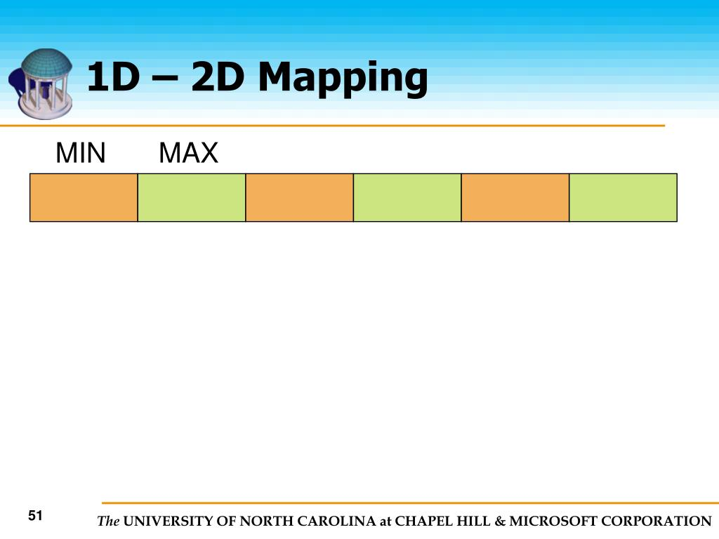 1D – 2D Mapping