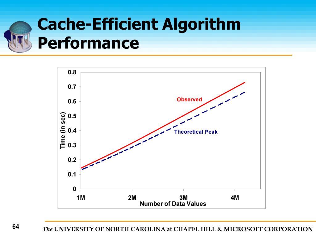 Cache-Efficient Algorithm Performance