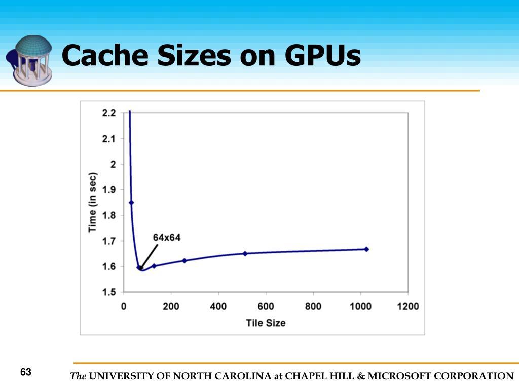 Cache Sizes on GPUs