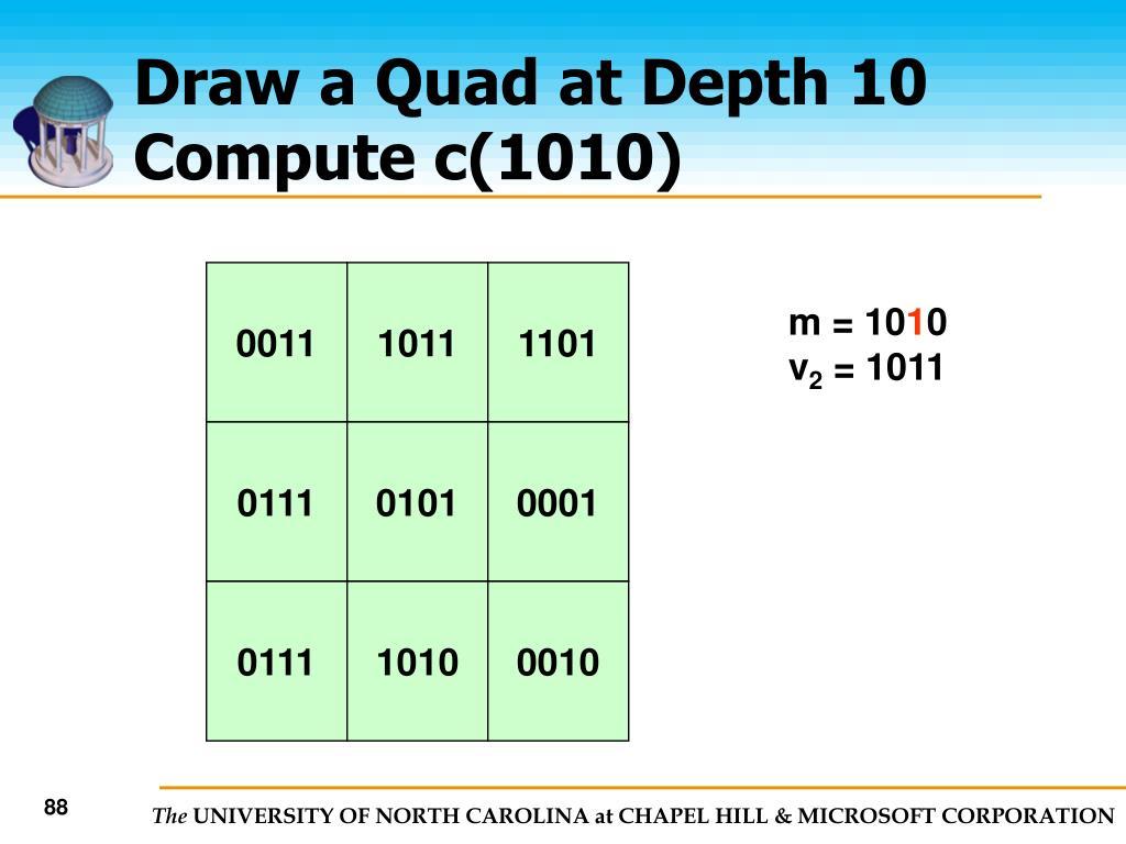 Draw a Quad at Depth 10 Compute c(1010)
