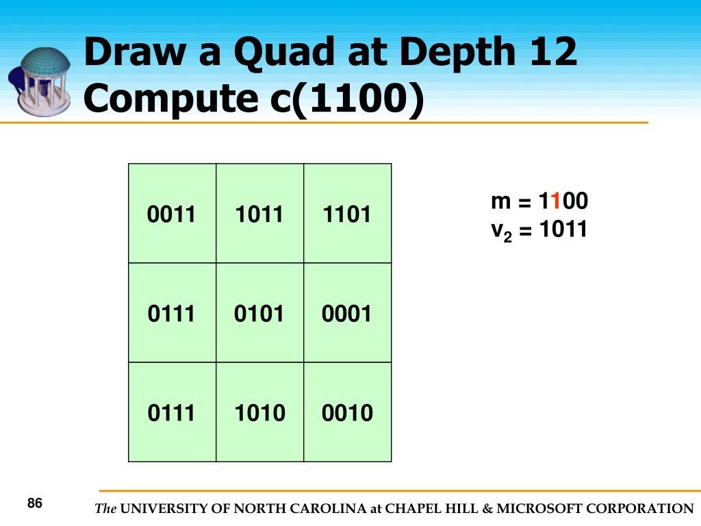 Draw a Quad at Depth 12 Compute c(1100)