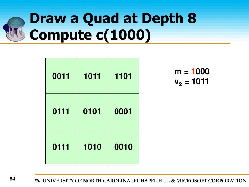 Draw a Quad at Depth 8 Compute c(1000)
