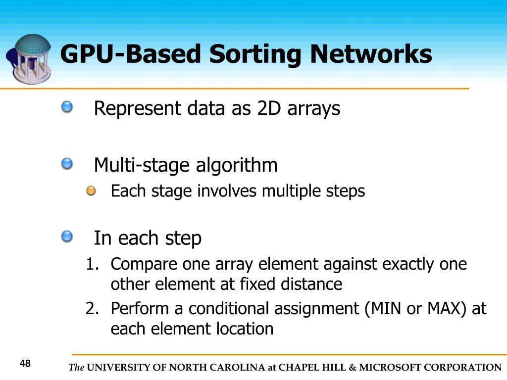 GPU-Based Sorting Networks