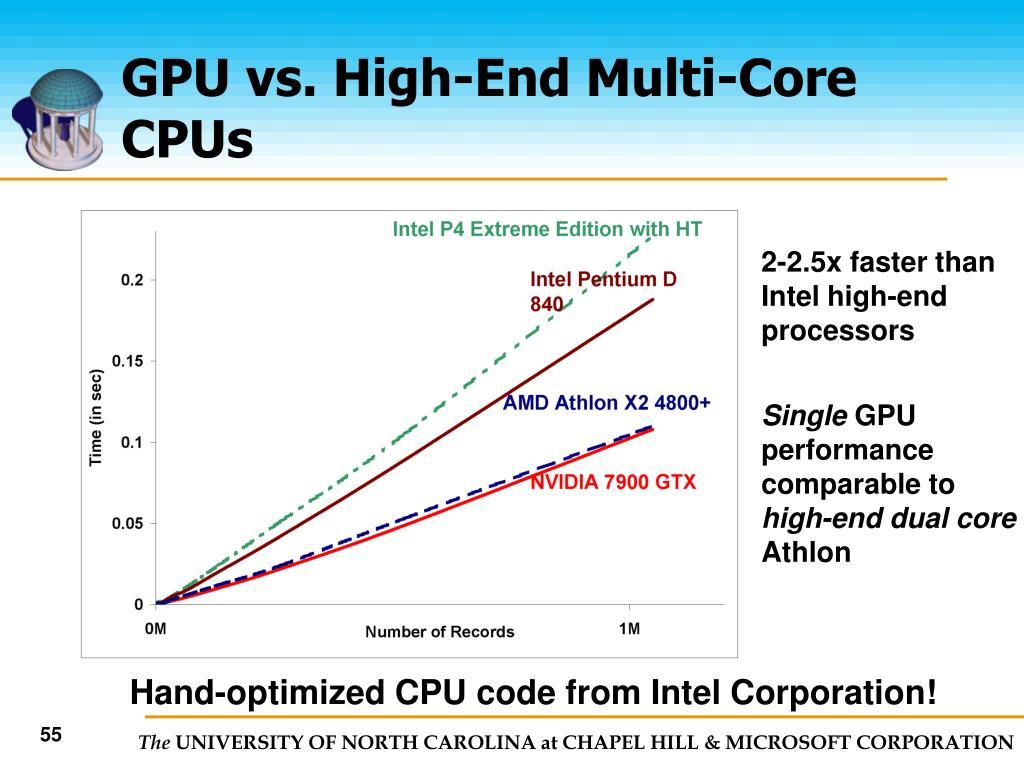 GPU vs. High-End Multi-Core CPUs