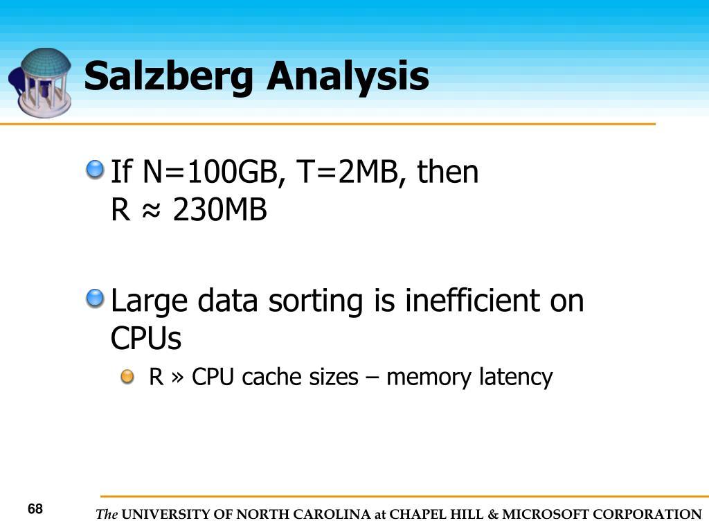 Salzberg Analysis