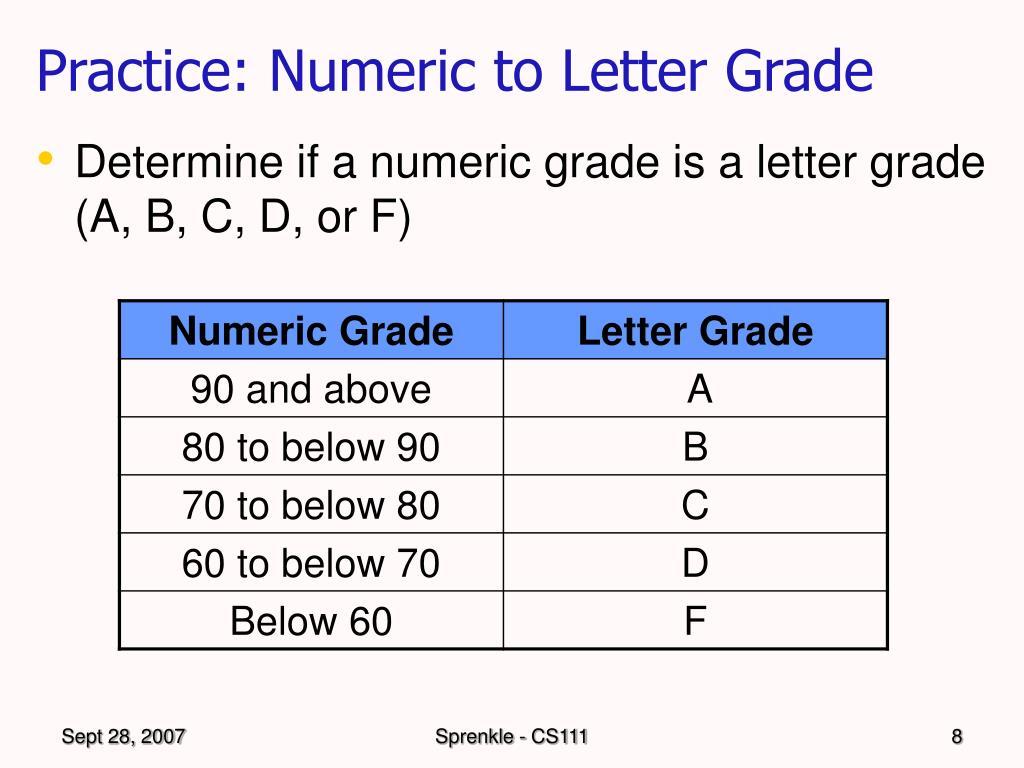 Practice: Numeric to Letter Grade