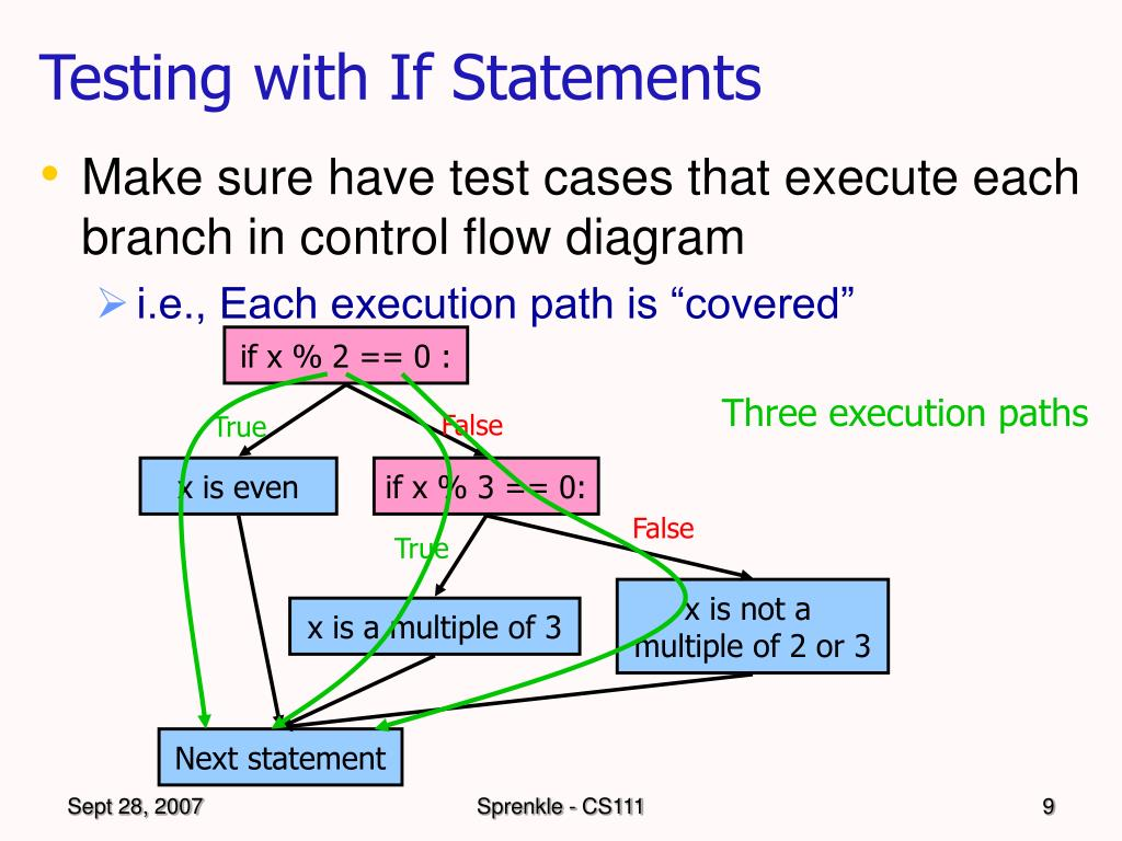 Testing with If Statements