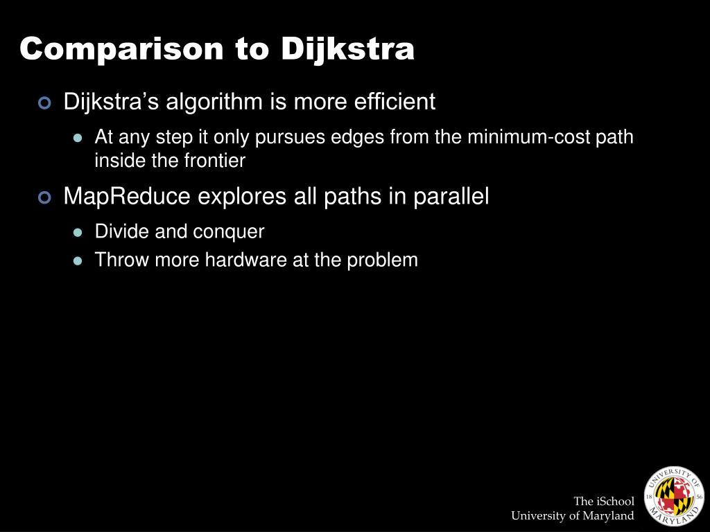 Comparison to Dijkstra