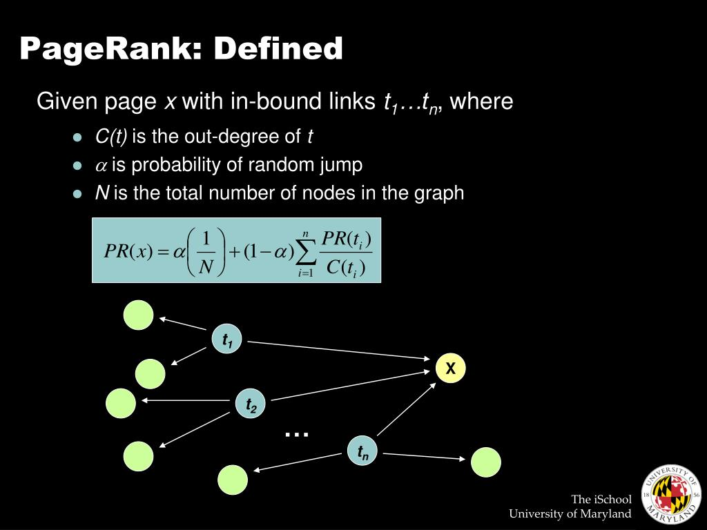 PageRank: Defined
