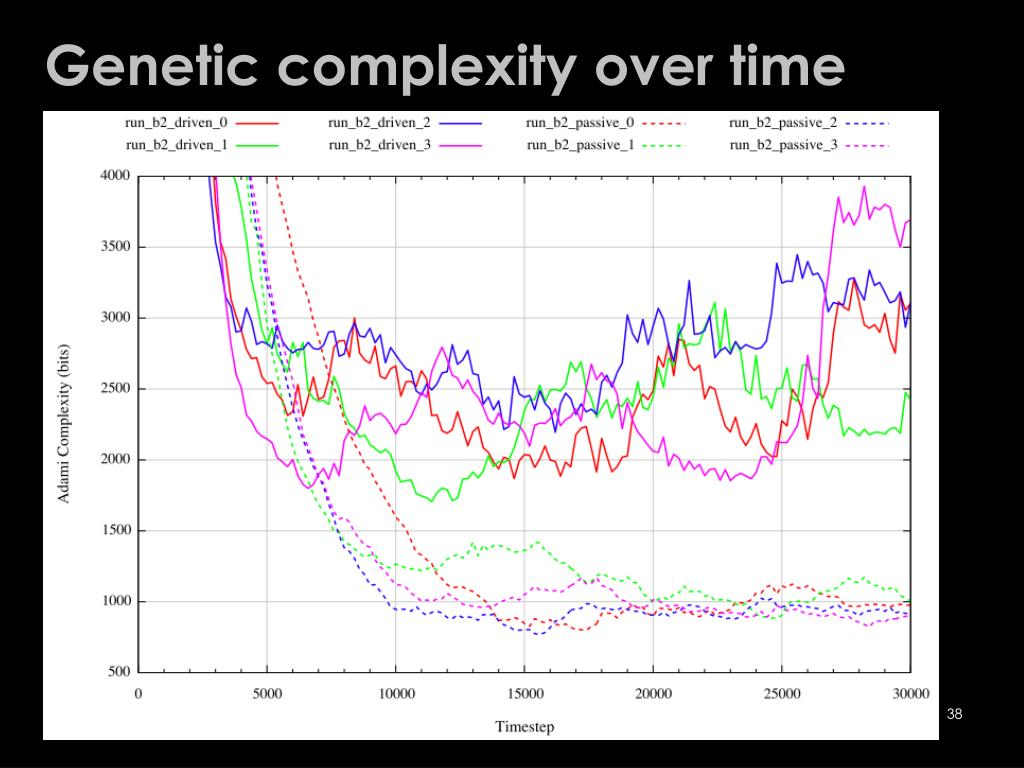 Genetic complexity over time