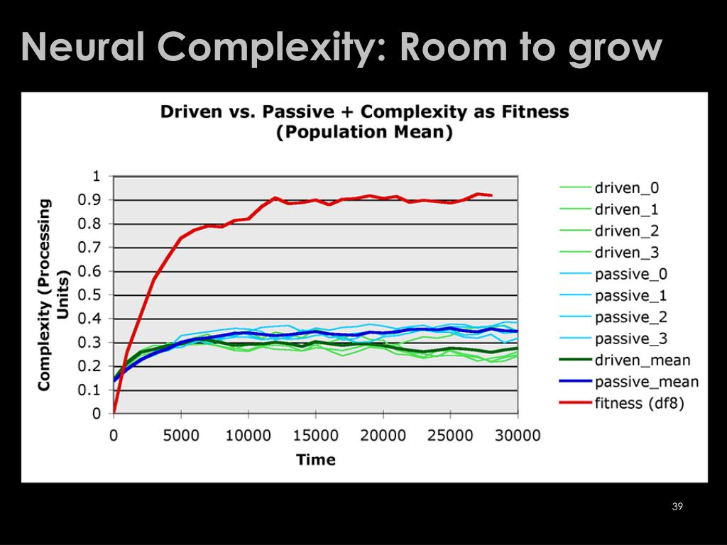 Neural Complexity: Room to grow