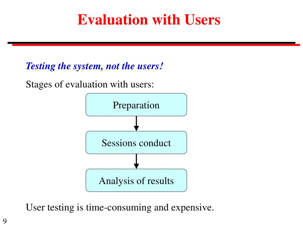 Evaluation with Users